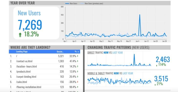AnalyticsSnip-Graphics