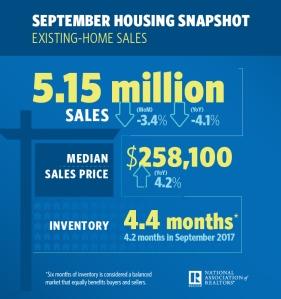 NAR-existing-homes-2018-september