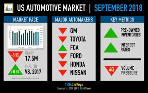 esa-car-keys-september-2018