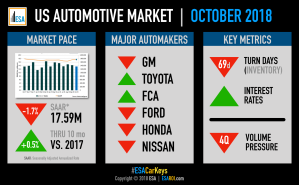 esa-car-keys-2018-oct